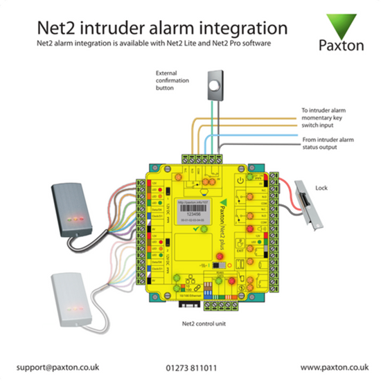 Picture of Net2 intruder training card
