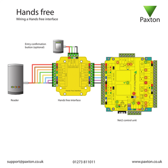 Picture of Hands free training card
