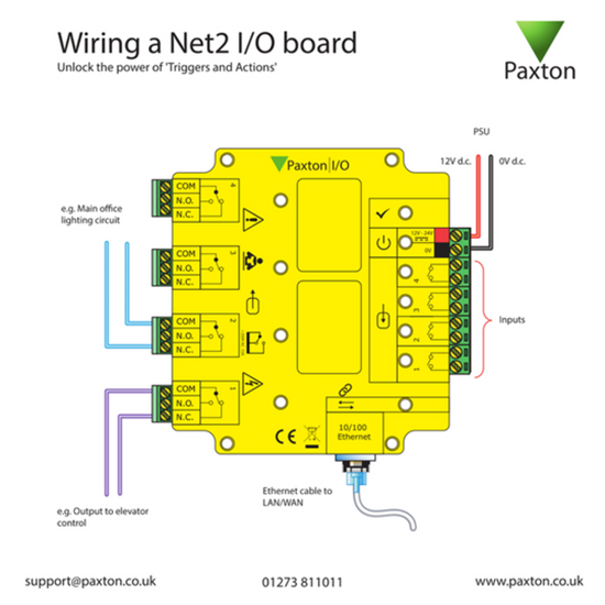 Picture of I/O board wiring training card