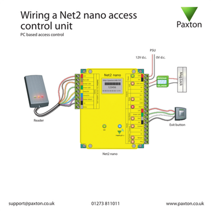 Picture of Net2 nano wiring training card