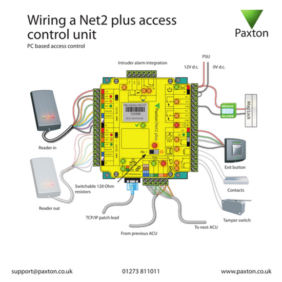 Paxton Access  Net2 Plus Wiring Training Card