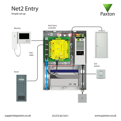 Picture of Net2 Entry - A basic system