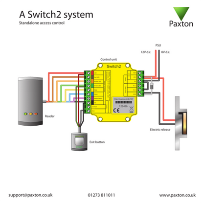 Picture of Switch2 system training card